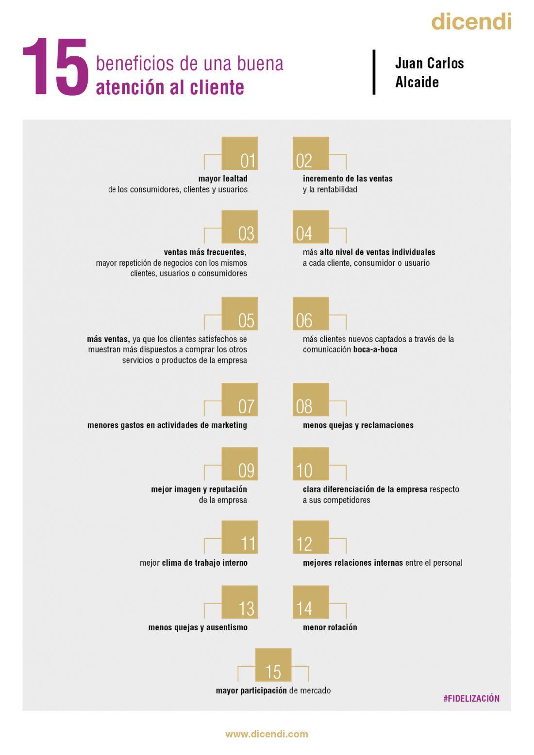 15 beneficios de una buena atención al cliente.