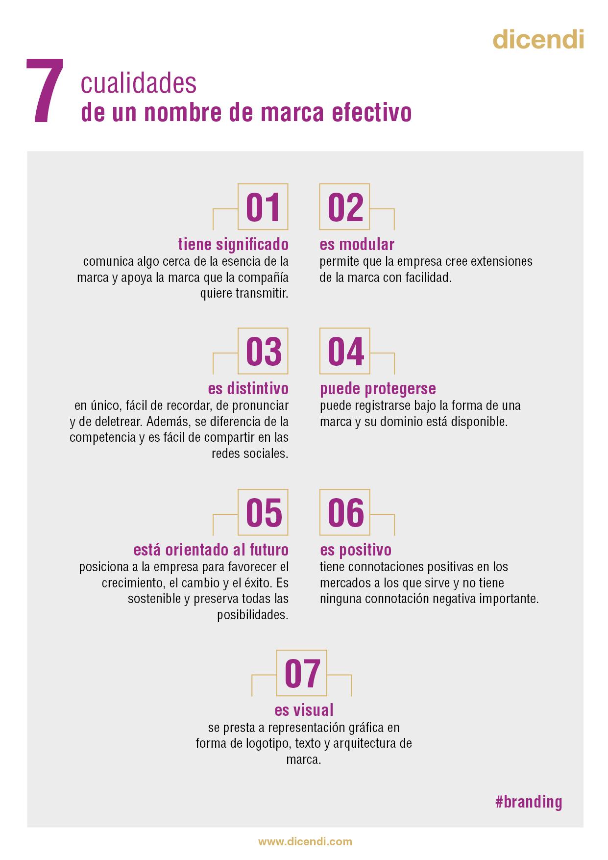 7 cualidades de un nombre de marca efectivo
